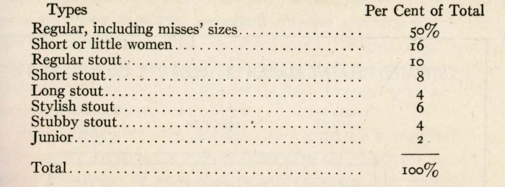 The Economics of Fashion, 464
