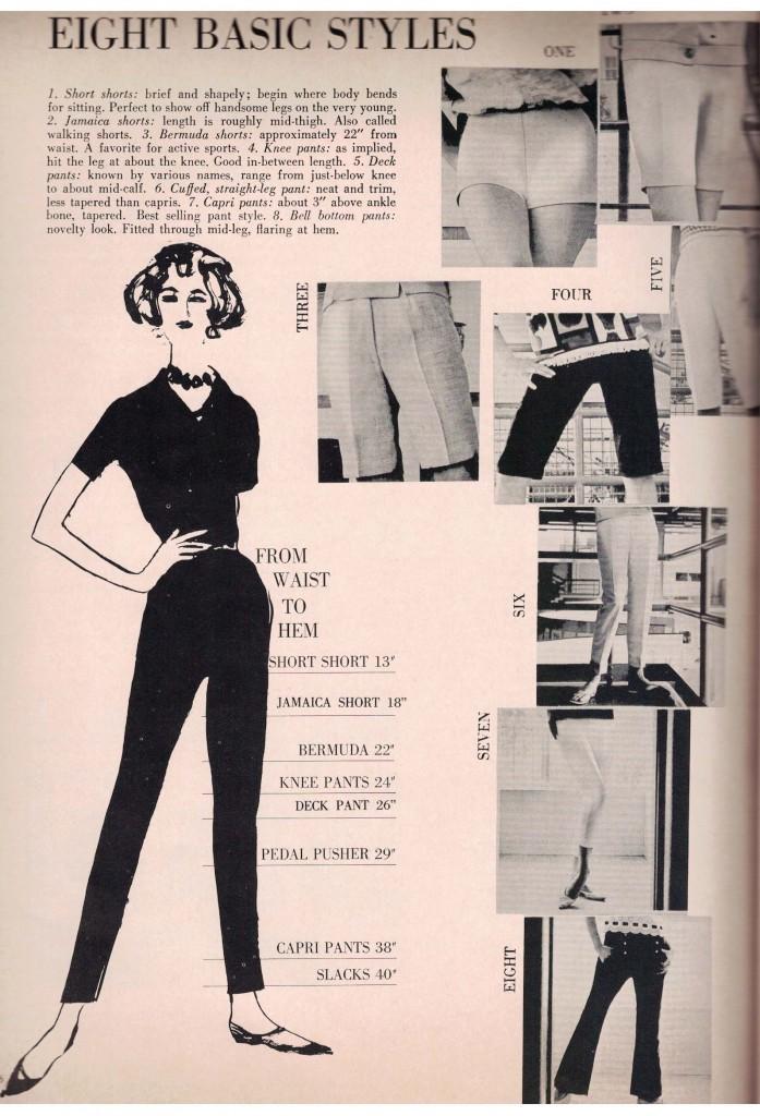 California Stylist, March 1964